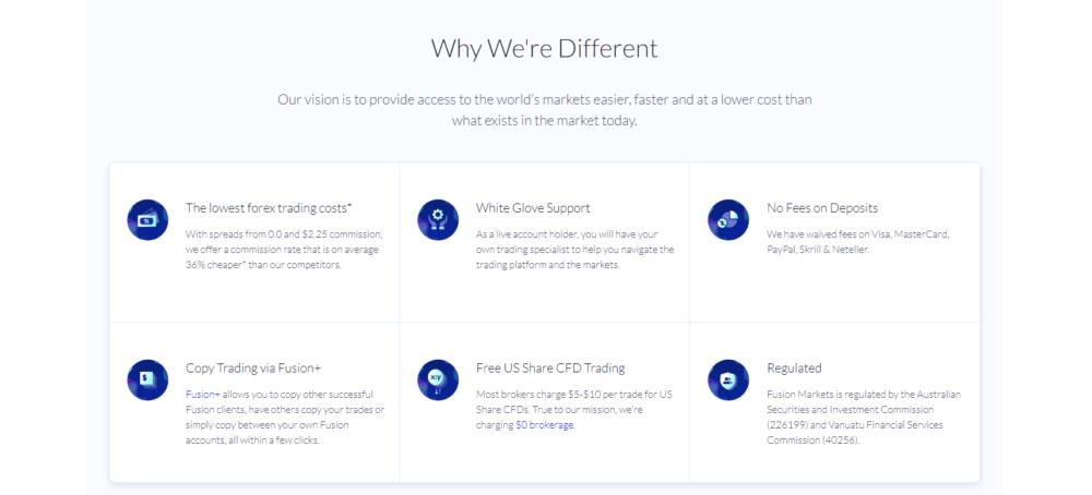 fusion markets торговые условия