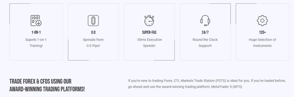 обзор торговых условий ctl markets