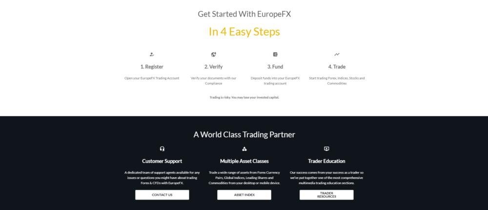 europefx обзор брокерской компании